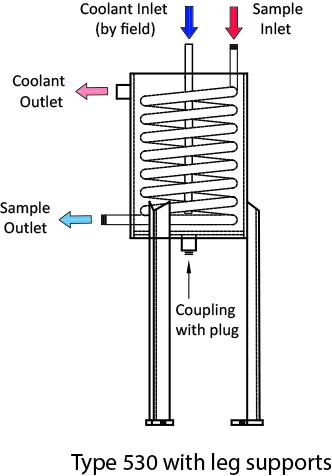 Type 530 Sample Cooler